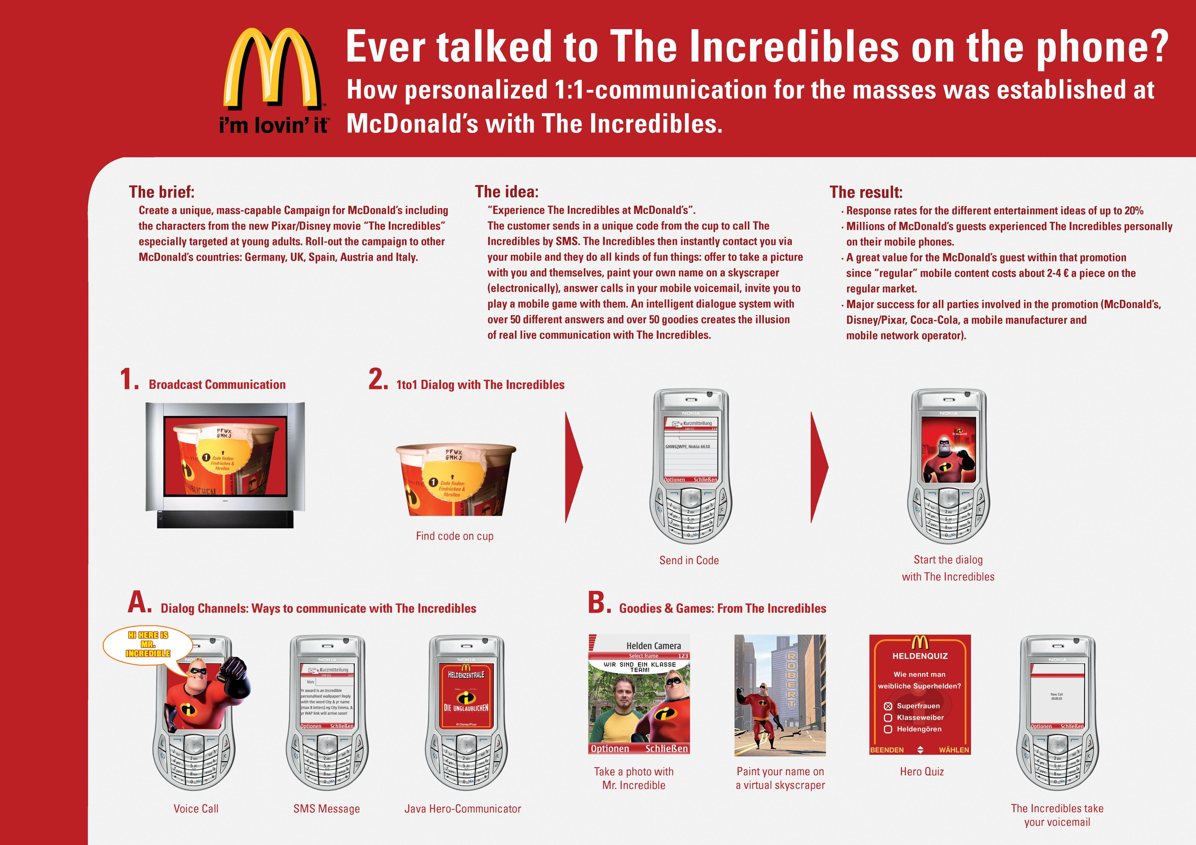 mcdonalds marketing audit Mcdonald's chief marketer neil golden says ethnic insights form the foundations of mcdonald's marketing.