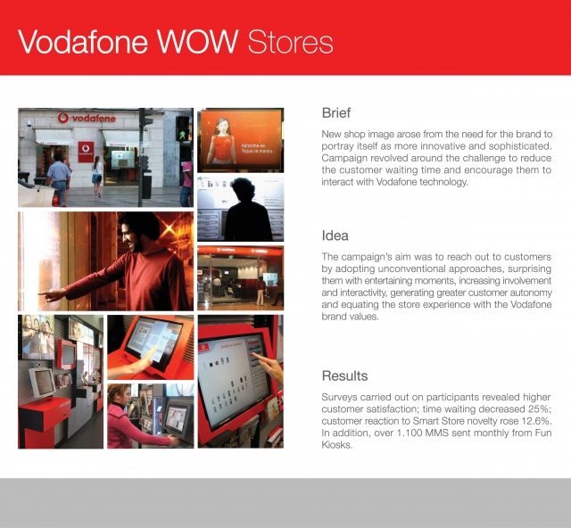 vodafone direct marketing View david perry's profile on linkedin, the world's largest professional community david has 12 jobs listed on their profile see the complete profile on linkedin and discover david's connections and jobs at similar companies.
