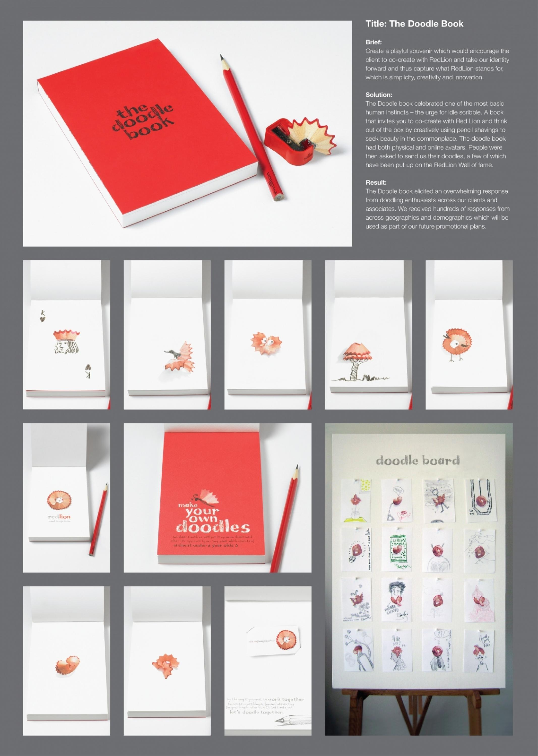 advertising brand comunication cts notes