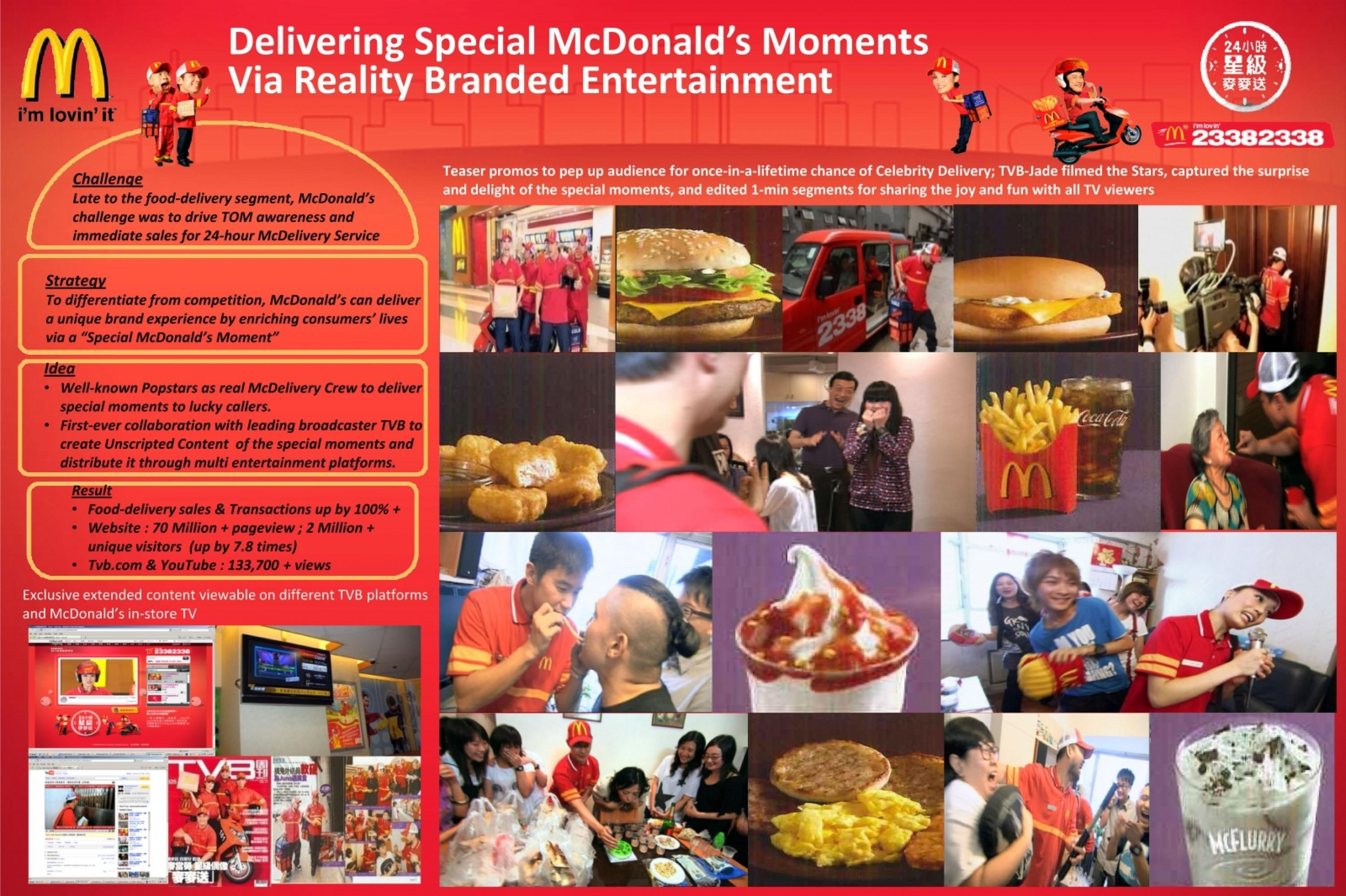 mcdonald s marketing strategy hong kong