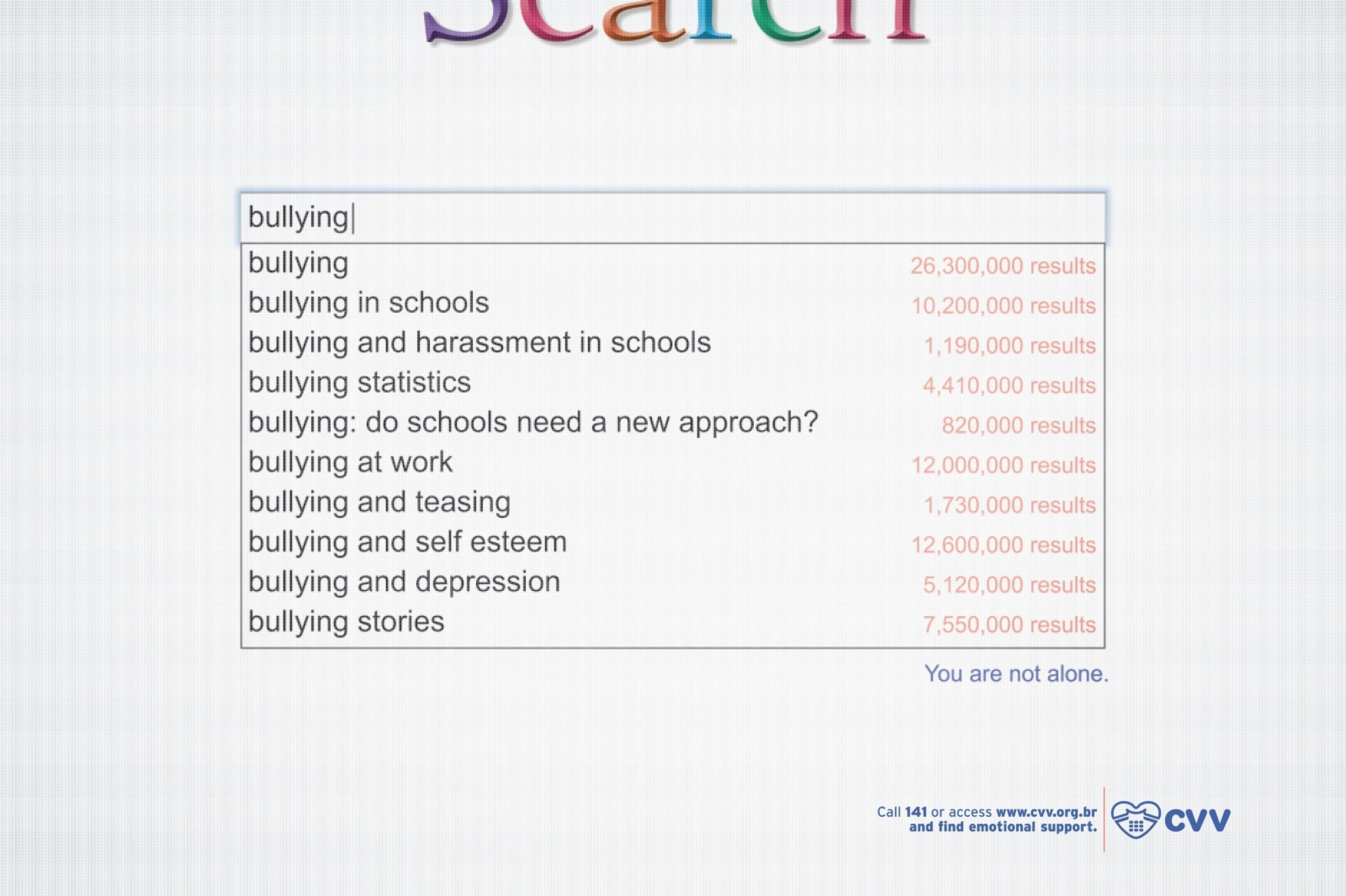 alcoholism and bullying Bullying essayshave you ever bullied or been bullied if you have bullied or been bullied then you should know how bullying feels like bullying is very negative and creates major problems for our society.