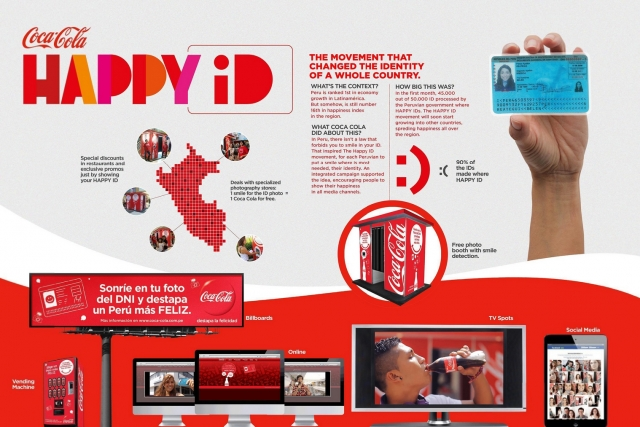 markething research of coca cola