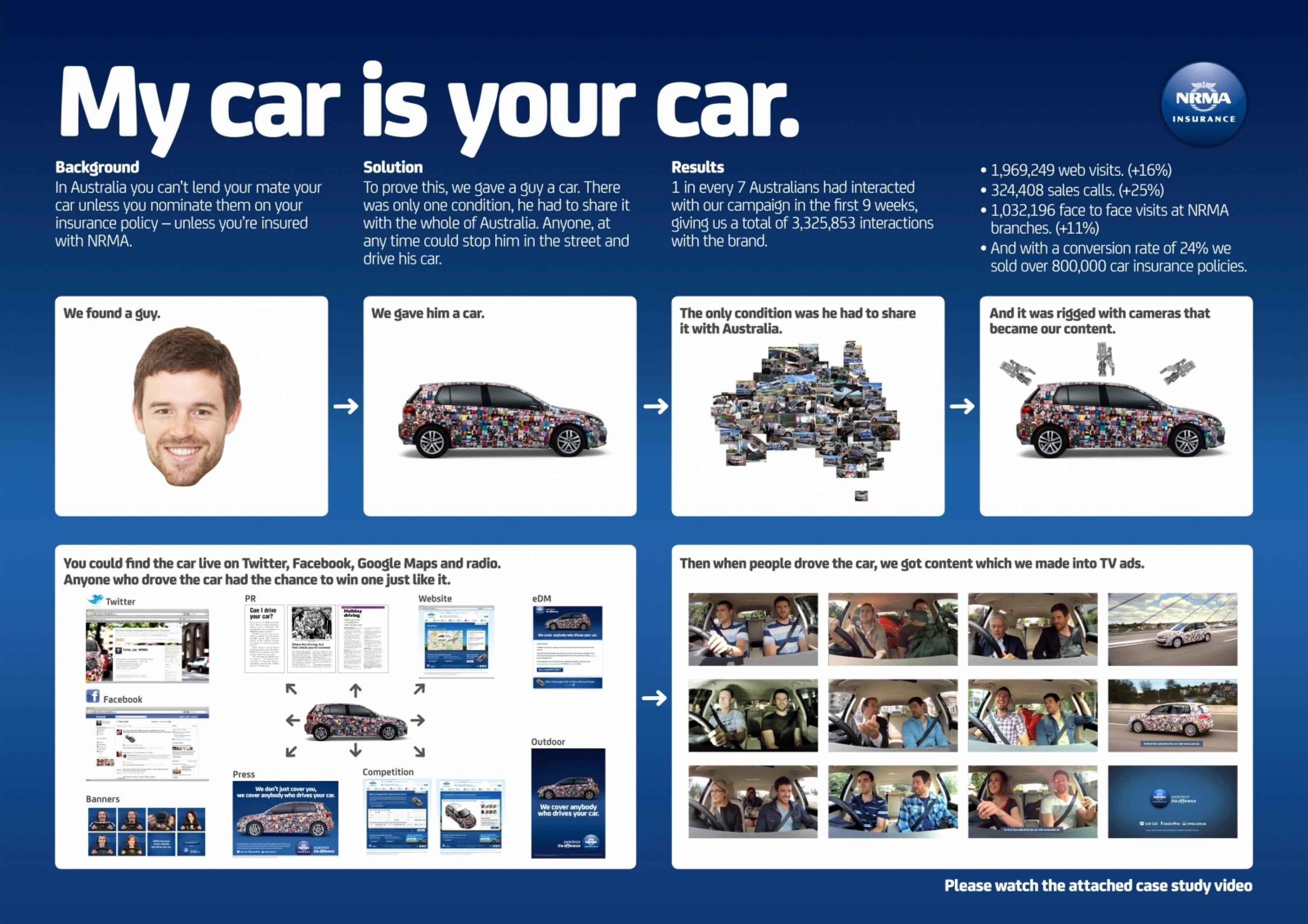 Car Insurance Quotes Ctp