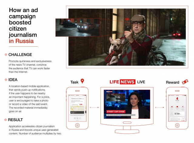 LifeNews Mobile Application: A boost for citizen journalism 1